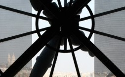 ListWP Business Directory TimeZoneCalculator